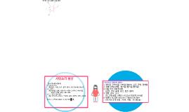 Copy of 국어의 자모 체계와 음운 현상