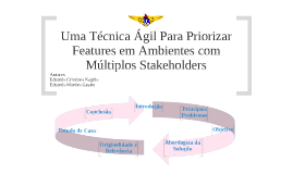An Agile Technique for Prioritizing Features in Enviroments With Multiple Stakeholders