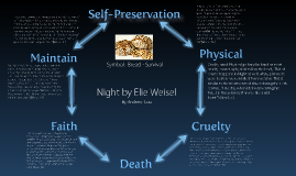 Night Word Cycle