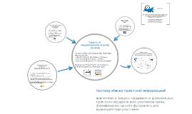 Copy of Copy of Система обмена туристской информацией