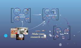 Make your research viral 2015 (new)