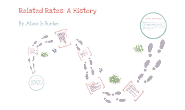 Related Rates: A History