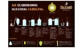 Copy of prueba