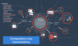 Copy of Copy of Compuestos y sus Caracteristicas