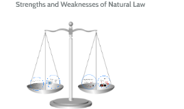 Strengths and Weaknesses of Natural Law