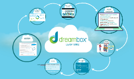 DreamBox Implementation