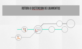 Copy of ROTURA O DISTENCION DE LIGAMENTOS