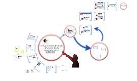 Copy of Investigacion por Encuestas