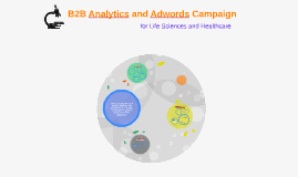 B2B Adwords Campaign