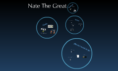 the life of Nate the great