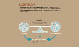 Copy of La contabilidad  Admon. III