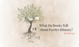 Copy of What Do Rocks Tell About Earth's History?