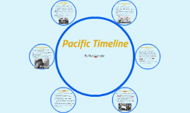 Pacific Timeline