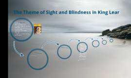 The Theme of Sight and Blindness in King Lear
