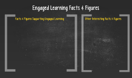 Engaged Learning Facts & Figures