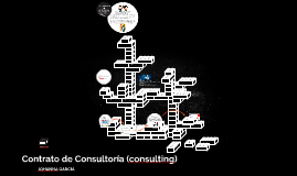 Copy of Contrato de Consultoría