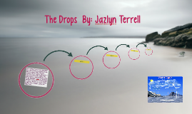 The Water Cycle  By: Jazlyn Terrell