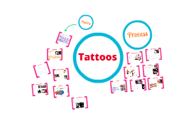 informative speech on tattoos 60 informative social networking and social media infographics 60 informative social networking and social media infographics 50 tattoo ideas for men which.
