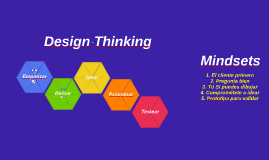 INN: Design Thinking