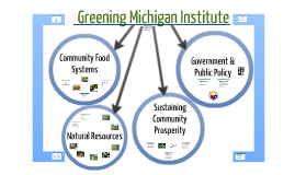 Region 13: Greening Michigan Institute