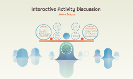 Interactive Activity Discussion