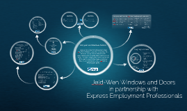 Jeld-Wen 2013 Business Review