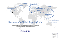 Copy of Samsonite's Global Supply Chain