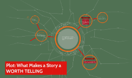 Plot: What Makes a Story a Story