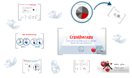 Copy of DJO Global - Cryoteraphy