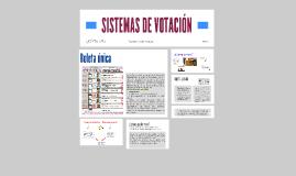 Copy of SISTEMAS DE VOTACIÓN
