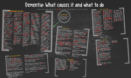 Dementia: What causes it and what to do
