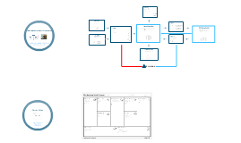 Copy of Business Model Generator Canvas