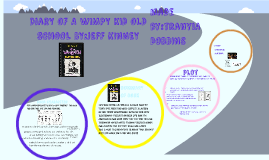 Diary of a wimpy kid old school by tranyia dobbins on prezi copy of diary of a wimpy kid old school ccuart Images