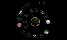 Copy of El uso de las tecnologías de la información y comunicación (tics) en la enseñanza de la física (comprensión de gráficos en cinemática)