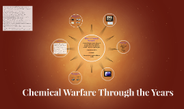 Chemical Warfare Through the Years