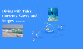 Tides, Currents, Waves, Surges and. . . Scuba Diving?