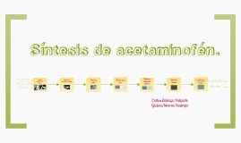 Síntesis de Acetaminofen