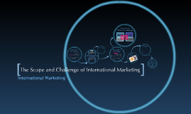 International Marketing: Scope & Challenge