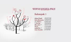 Copy of KURVA SPESIES AREA