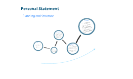 Personal Statement Structure and Sentence Types to Use