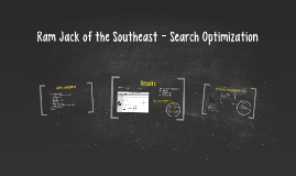 Ram Jack of the Southeast - Search Optimization