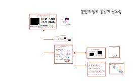 남북 분단의 배경과 과정