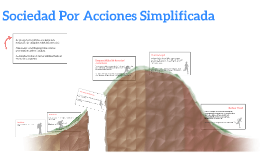 Copy of Sociedad Por Acciones Simplificada