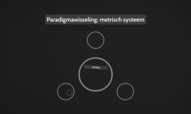 Paradigmawisseling