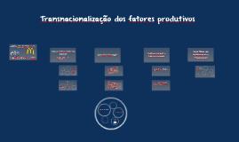 Transnacionalização dos fatores produtivos