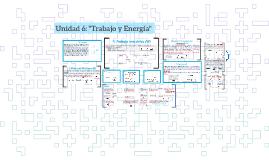 """Unidad 6: """"Trabajo y Energía"""""""