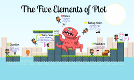 Copy of Copy of The Five Elements of Plot