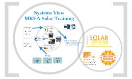 MREA PV Training Program:  A Systems View