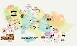 THE BIRTH OF ABSTRACT ART