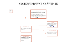 Copy of SYSTEMY PRAWNE NA ŚWIECIE